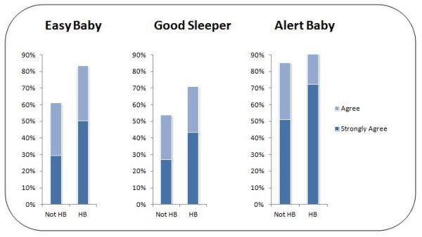 Easy-sleeper-alert